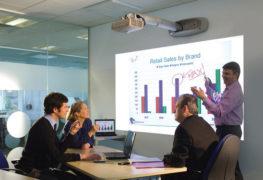 Meeting presentation using 3M whiteboard film