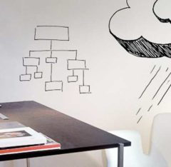 3M whiteboard film with doodles and a study table